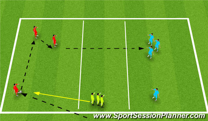 Football/Soccer Session Plan Drill (Colour): 3v1x3