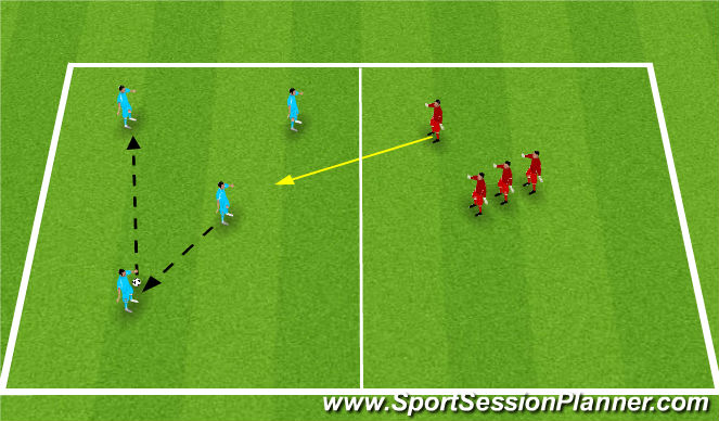 Football/Soccer Session Plan Drill (Colour): 4 v 1,2,3&4