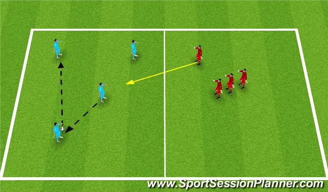 Football/Soccer Session Plan Drill (Colour): 4 v 1,2,3&4