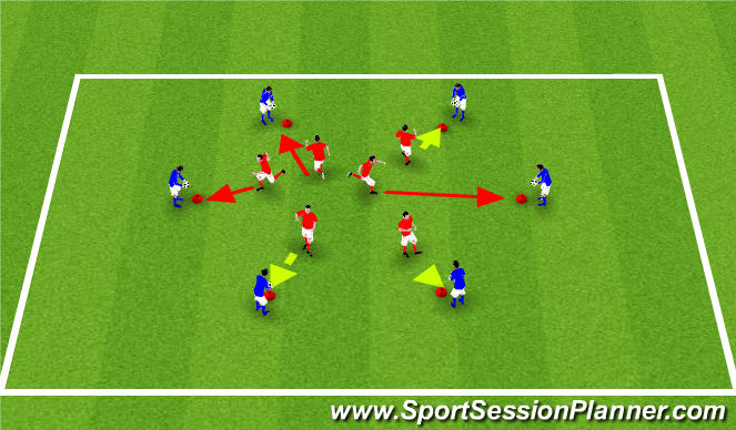 Football/Soccer Session Plan Drill (Colour): Volleying - variable
