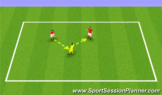 Football/Soccer Session Plan Drill (Colour): Volleying in 3's - Drill