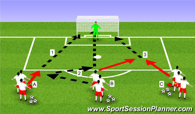 Football/Soccer Session Plan Drill (Colour): Shoot, Pass, Defend