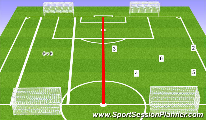 Football/Soccer Session Plan Drill (Colour): 6v6/4v4's/8v8's Game