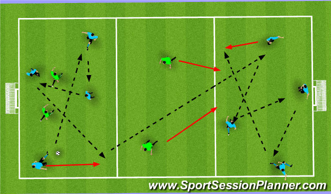 Football/Soccer Session Plan Drill (Colour): alligator