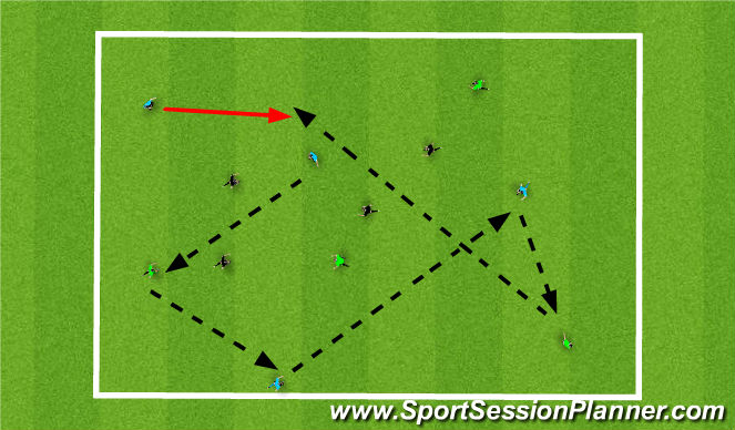 Football/Soccer Session Plan Drill (Colour): 3team possession