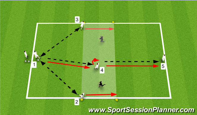 Football/Soccer Session Plan Drill (Colour): Ajax Variation Exercise