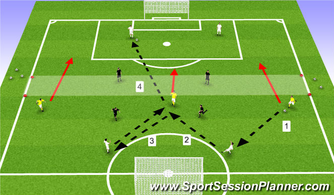 Football/Soccer Session Plan Drill (Colour): Building Out Positional Possession - 2 Defenders