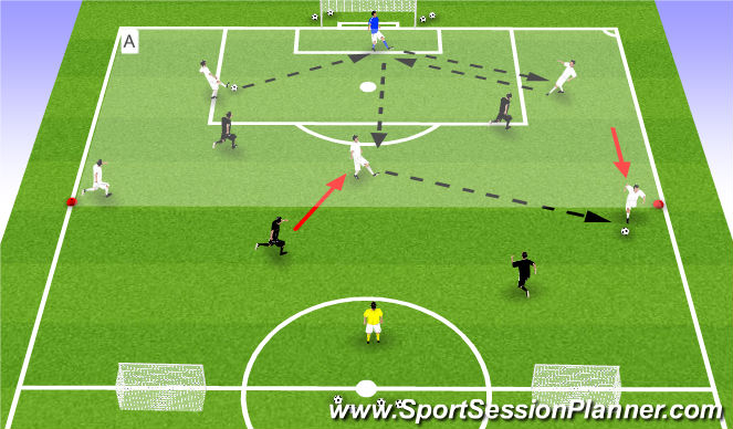 Football/Soccer Session Plan Drill (Colour): Building Out Game - 2 Defenders