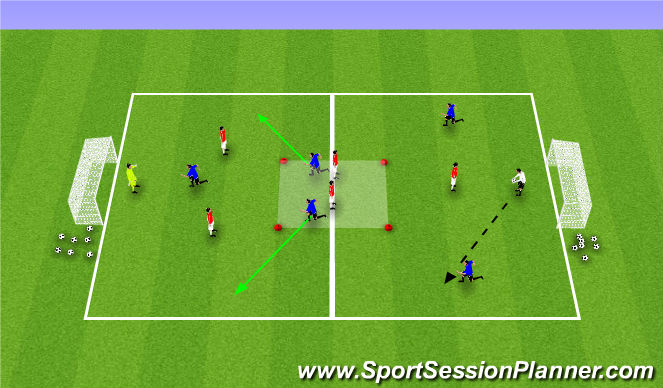Football/Soccer Session Plan Drill (Colour): Counter-Attack: Game