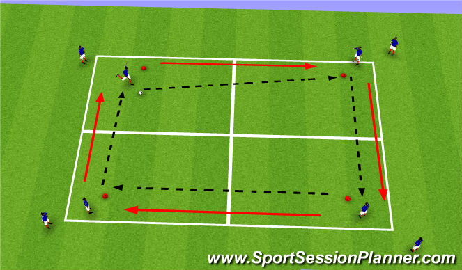 Football/Soccer Session Plan Drill (Colour): Dutch Passing Square