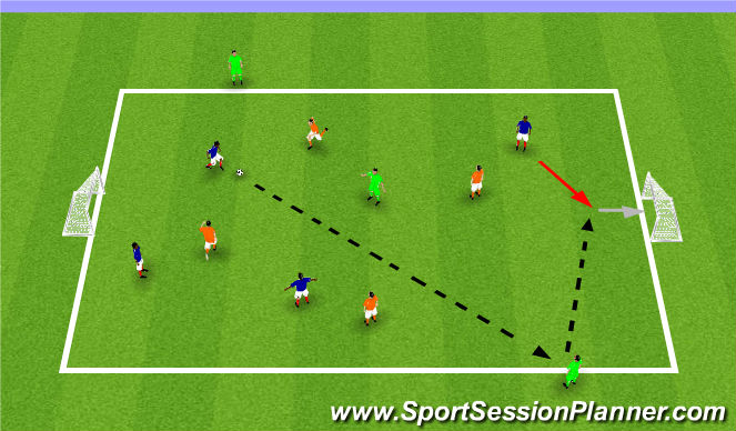 Football/Soccer Session Plan Drill (Colour): Small Sided Game + Bumpers