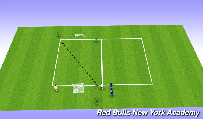 Football/Soccer Session Plan Drill (Colour): Second Defender
