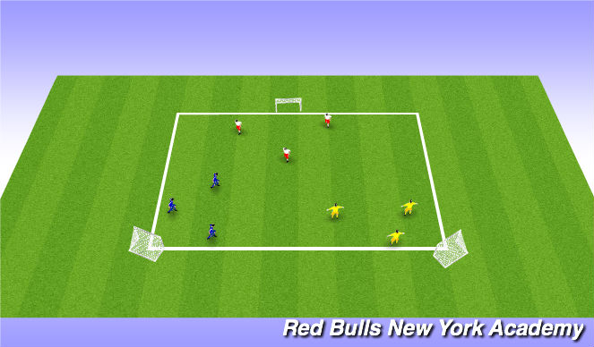 Football/Soccer Session Plan Drill (Colour): Small Group with Counter