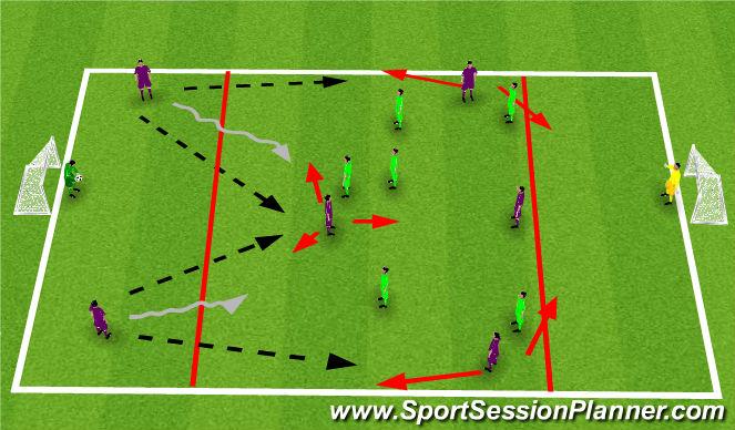 Football/Soccer Session Plan Drill (Colour): 7v7 Lyon 3 zone game
