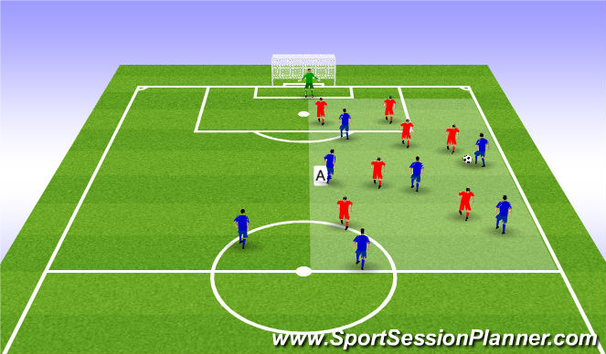 Football/Soccer Session Plan Drill (Colour): Poor use of space