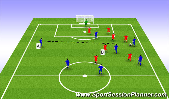 Football/Soccer Session Plan Drill (Colour): Wide player stays wide
