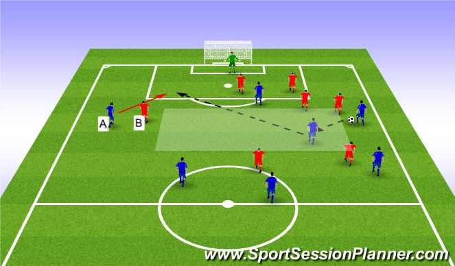 Football/Soccer Session Plan Drill (Colour): Wide player stays wide w/ opponent