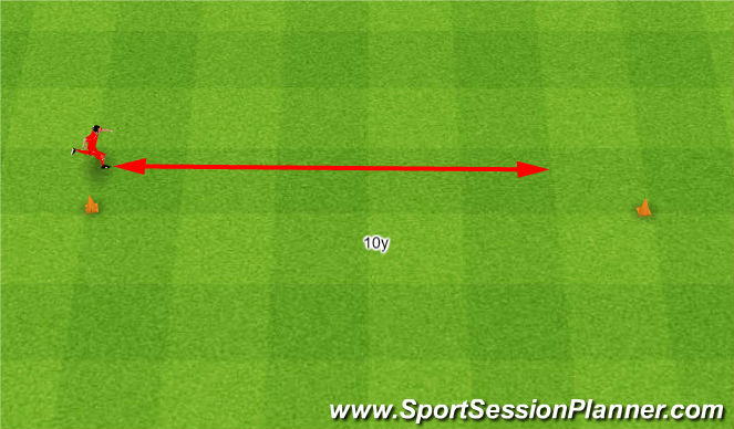 Football/Soccer Session Plan Drill (Colour): Forward and back. Przodem i tyłem.