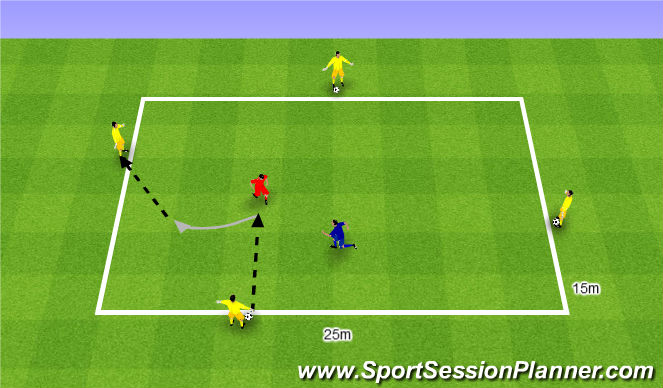 Football/Soccer Session Plan Drill (Colour): Gra nr 18. 1v1 with 3 balls. 1v1 na trzy piłki.