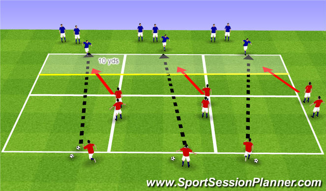 Football/Soccer Session Plan Drill (Colour): Technical warm up 1v1