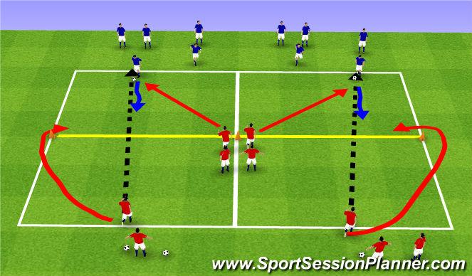 Football/Soccer Session Plan Drill (Colour): 2v2 -> 2v1+1