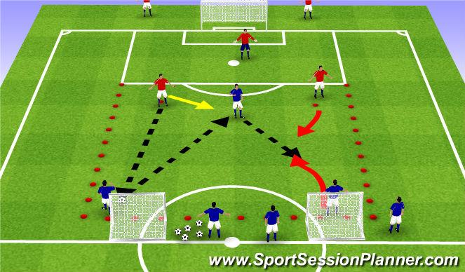 Football/Soccer Session Plan Drill (Colour): 2v3 defending