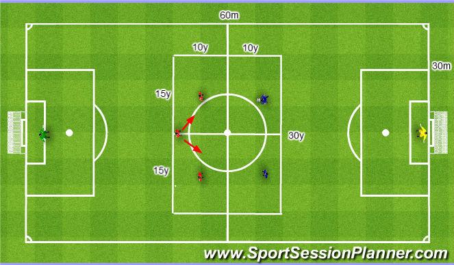 Football/Soccer Session Plan Drill (Colour): Deploy the team in various lines both deep and wide. Rozmieszczenie Zespołu w różnych liniach.