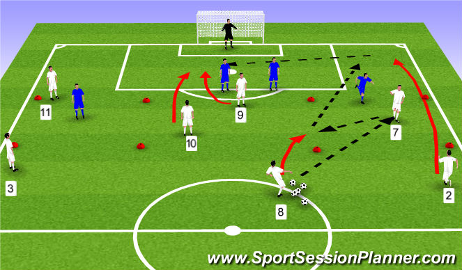 Football/Soccer Session Plan Drill (Colour): Overloads in wide areas