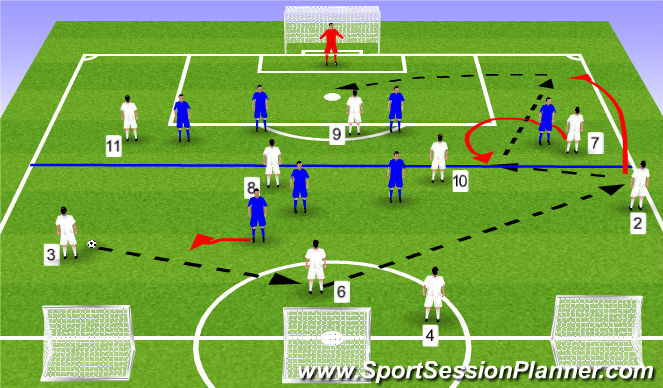 Football/Soccer Session Plan Drill (Colour): 9v8 Phase of Play