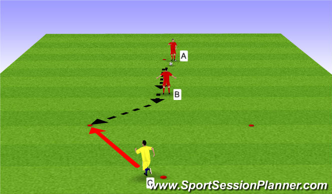 Football/Soccer Session Plan Drill (Colour): 1st Touch - Skill Intro