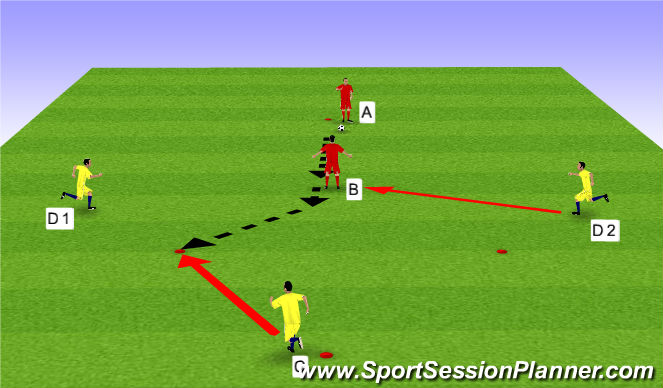 Football/Soccer Session Plan Drill (Colour): 1st Touch Skill Intro p2