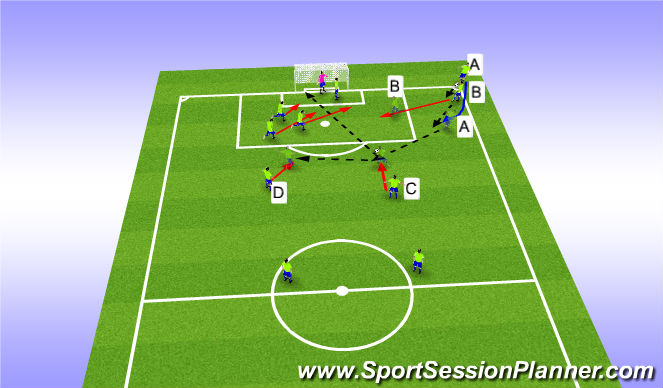 Football/Soccer Session Plan Drill (Colour): Set Piece - Short Corner