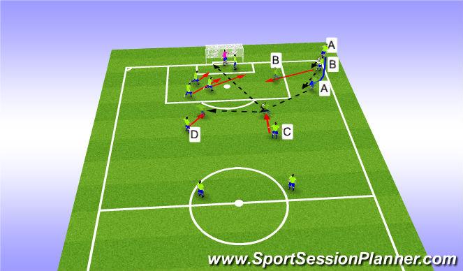 Football/Soccer Session Plan Drill (Colour): Set Piece - Short Corner