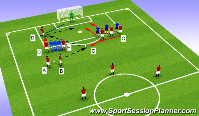 Football/Soccer Session Plan Drill (Colour): Set Piece 1: Indirect free kick - Outside the Box