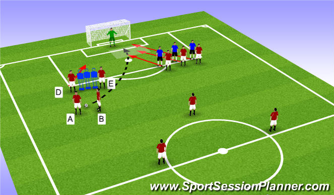 Football/Soccer Session Plan Drill (Colour): Set Piece 2: Direct free Kick - Outside the Box