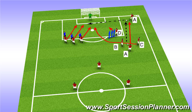 Football/Soccer Session Plan Drill (Colour): Set Piece 3: Indirect - Overlapping Variation