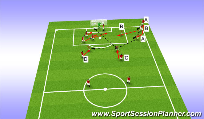 Football/Soccer Session Plan Drill (Colour): Set Piece 4: Short Corner