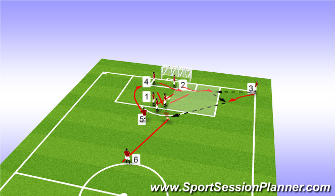 Football/Soccer Session Plan Drill (Colour): Set Piece 5: Short Corner 2