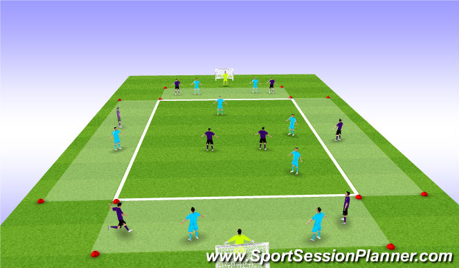 Football/Soccer Session Plan Drill (Colour): Rotation around the Diamond - SSG