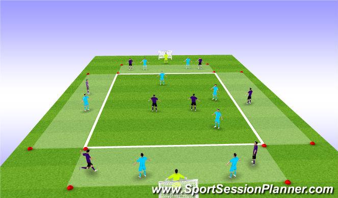 Football/Soccer Session Plan Drill (Colour): Rotation around the Diamond - SSG