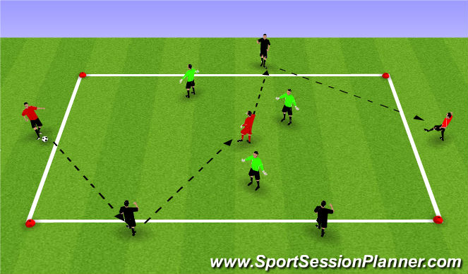 Football/Soccer Session Plan Drill (Colour): 3v3 + 3