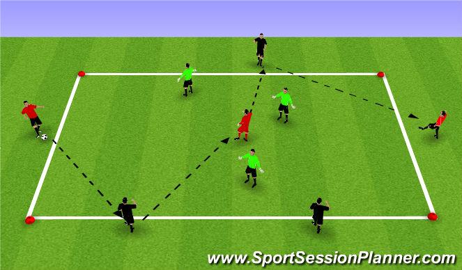 Football/Soccer Session Plan Drill (Colour): 3v3 + 3