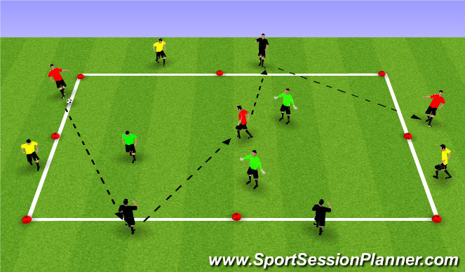 Football/Soccer Session Plan Drill (Colour): 3+3 v 3+3