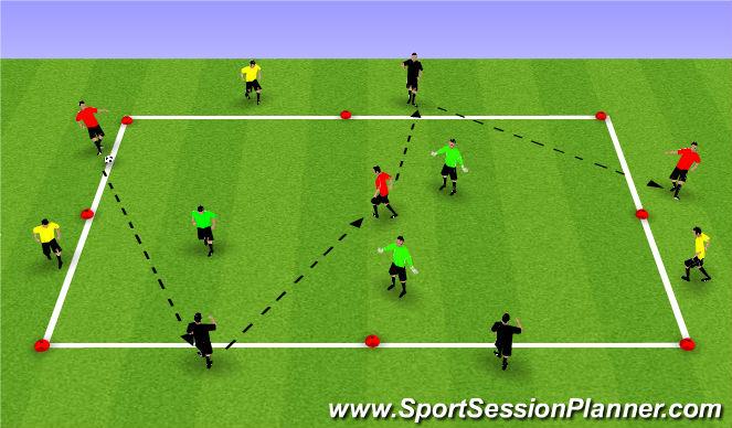 Football/Soccer Session Plan Drill (Colour): 3+3 v 3+3