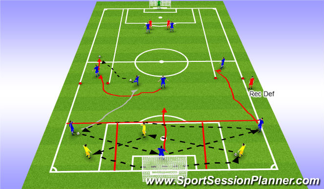 Football/Soccer Session Plan Drill (Colour): Bedding in