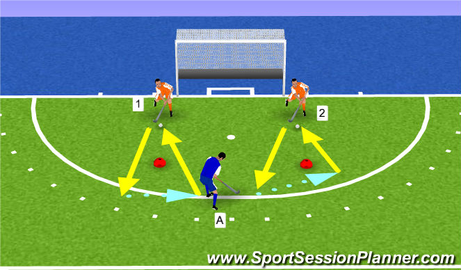Hockey Session Plan Drill (Colour): forehand/backhand combi