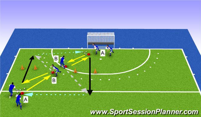 Hockey Session Plan Drill (Colour): aannemen in de loop