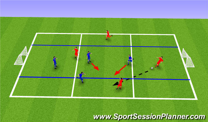 Football/Soccer Session Plan Drill (Colour): Intro Games