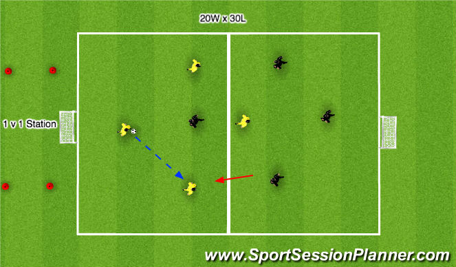 Football/Soccer Session Plan Drill (Colour): 4 v 4 Free Play
