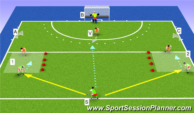 Hockey Session Plan Drill (Colour): watch your back